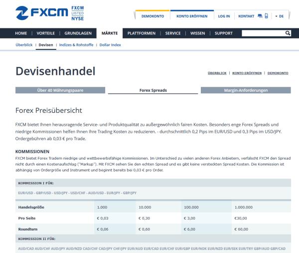 Spreads und Kommissionen bei FXCM