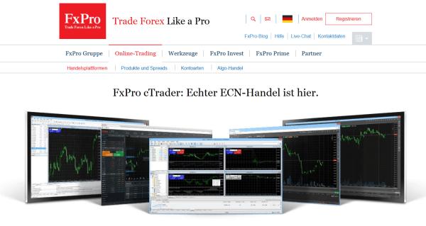 Handelsplattformen bei FxPro