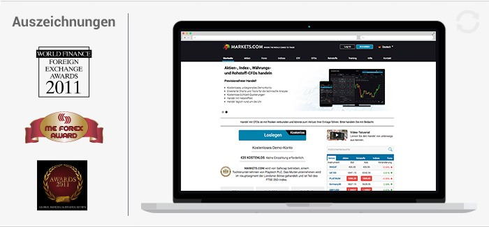 Markets.com erfahrungen von Forexhandel.org