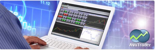 AvaTrader die hauseigene Handelsplattform bei AvaTrade