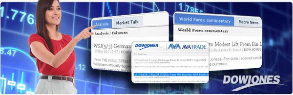 AvaTrade Zugang zu Echtzeitnachrichten Dow Jones