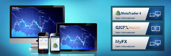 Die Tradingplattformen bei GKFX