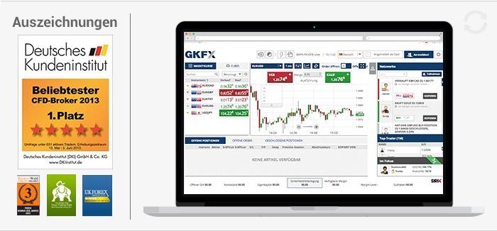 GKFX Erfahrungen von Forexhandel.org