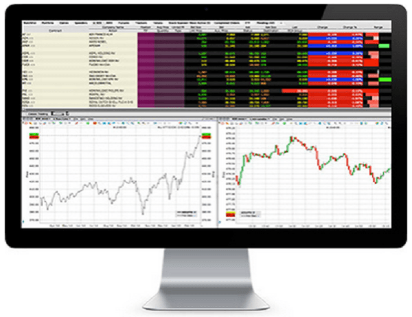 Die TraderWorkstation 4.0 von LYNX
