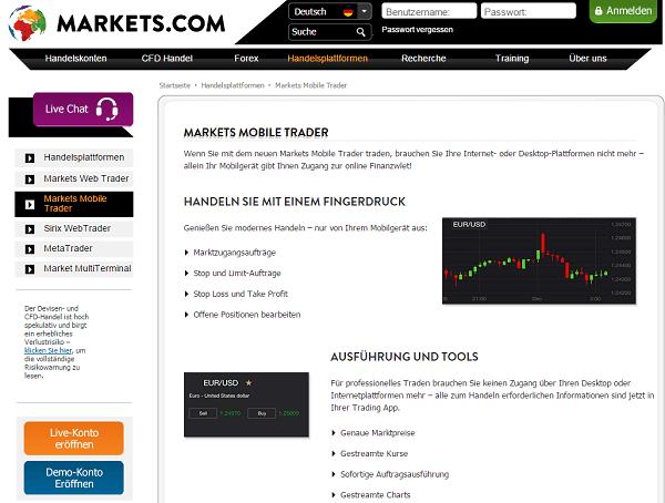 Die Homepage von Markets.com