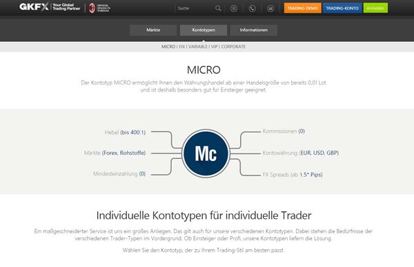 GKFX bietet das Mikro-Konto