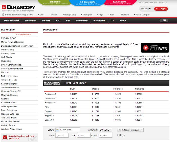 Homepage von Dukascopy