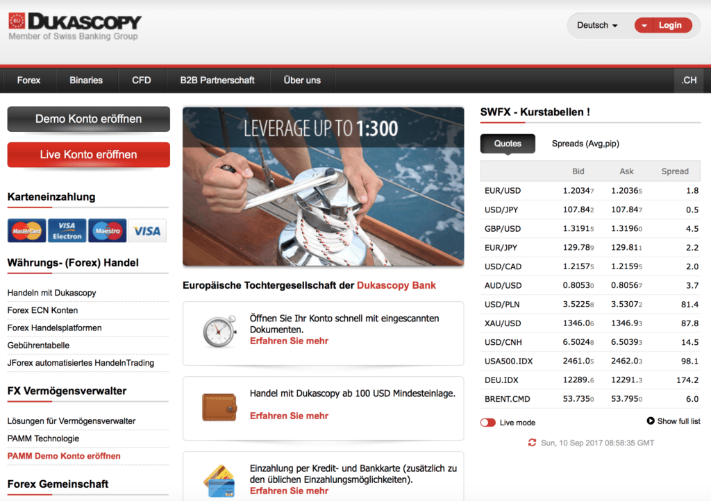 Die Website des Brokers Dukascopy Europe