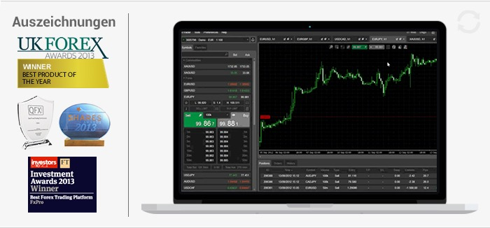 Ig index forex review