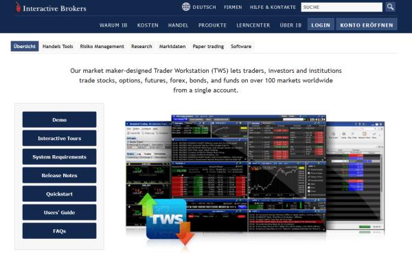 Die Trader Workstation im Überblick