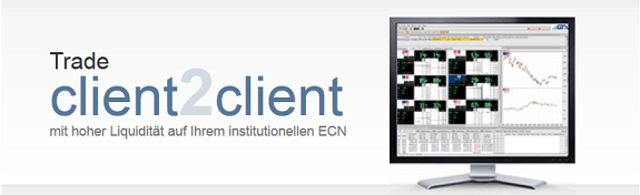 Forex.com ECN Trading