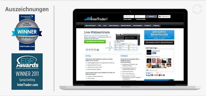 Forex broker test 2014
