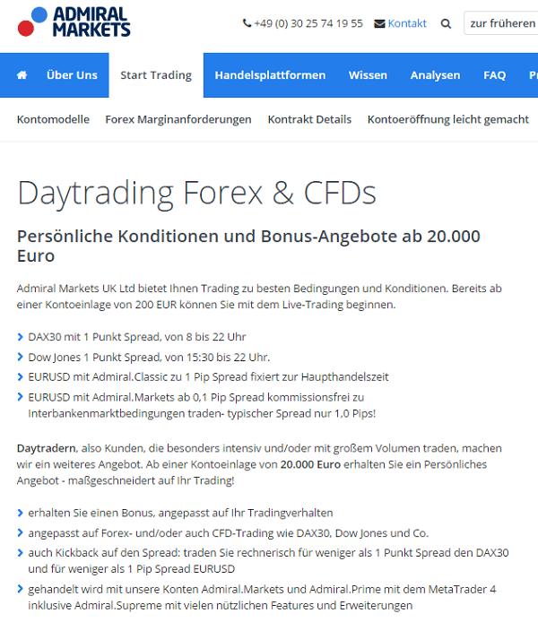 CFD Handel bei Admiral Markets