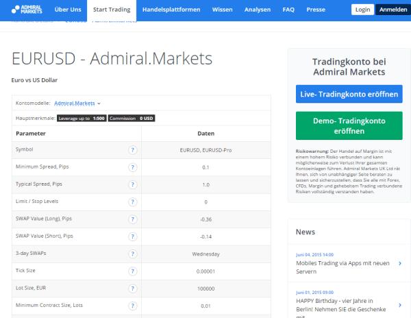 Die Webseite des Brokers Admiral Markets bietet eine gelungene Übersicht der Finanzprodukte und den dazugehörigen Konditionen