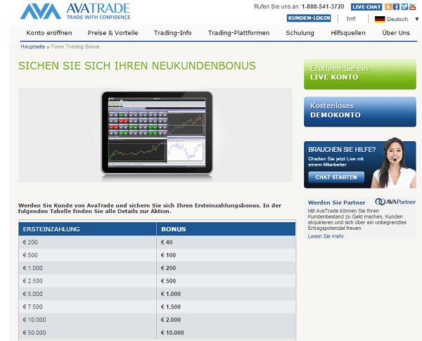 Bonus bei AvaTrade