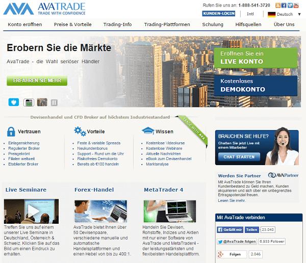 AvaTrade Forex CFD Trading