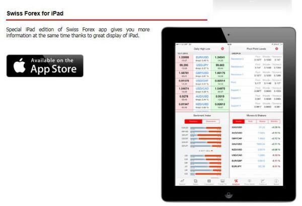 Download für Dukascopy App für iPad