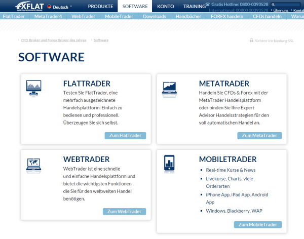 Fxflat metaTrader
