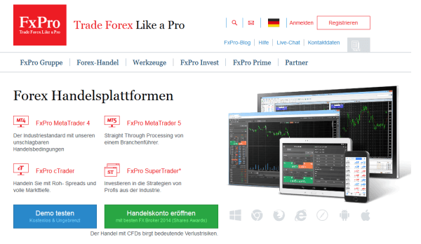 Tradingplattformen bei FxPro