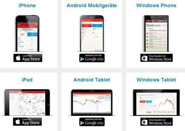 Die Mobilgeräte für die IG Trading App