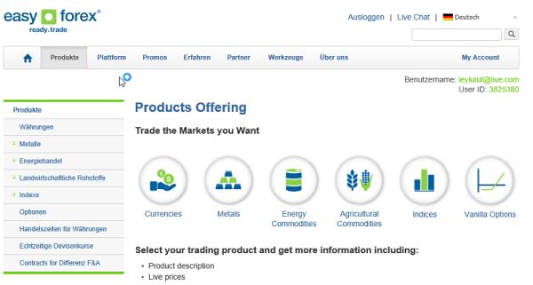 Produkte easy-forex.com