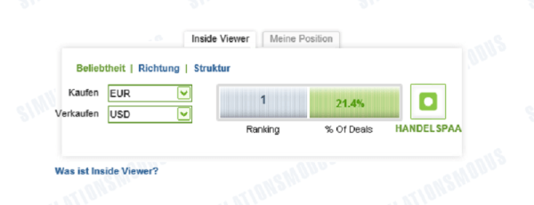 Inside-Viewer auf easy-forex.com