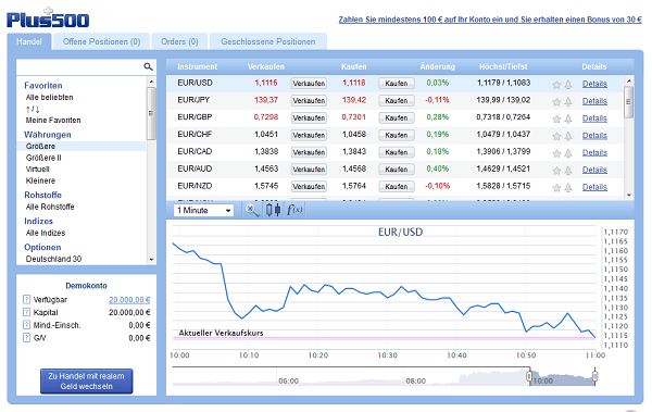 Forex live rss feed