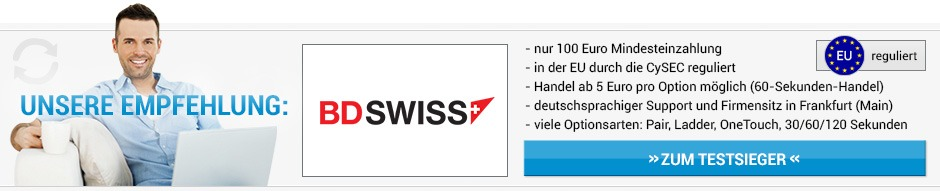 BDSwiss Broker Test