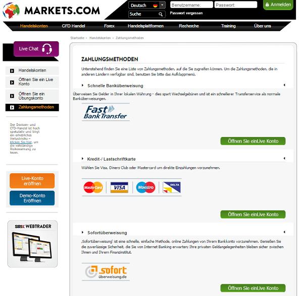 markets.com zahlungsmethoden