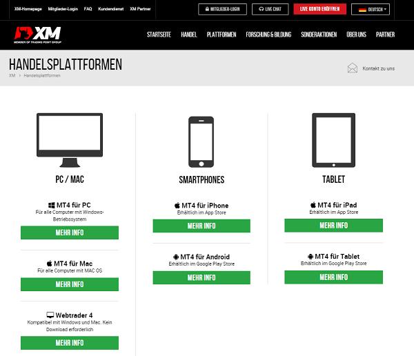 Die Handelsplattformen bei XM.com