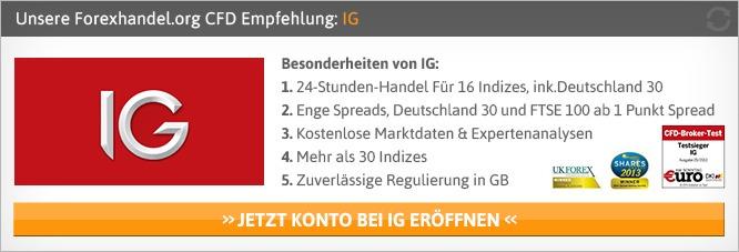 Empfehlungsbox_IG_CFD