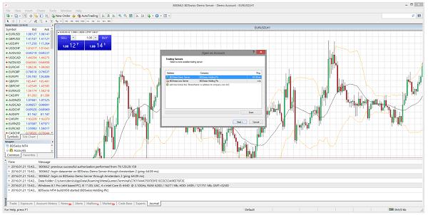 BDSwiss Forex Meta Trader4