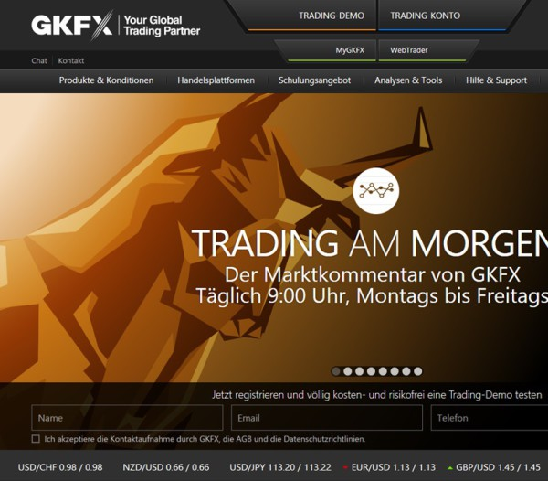 Handelszeiten forex london