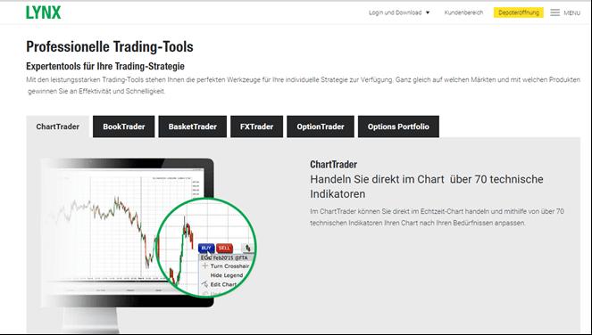 LYNX Trading Tools