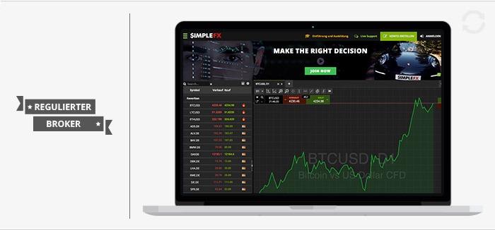 SimpleFX Krypto Erfahrungen von Forexhandel.org