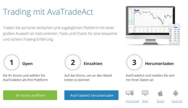 AvaTradeAct Handelsplattform
