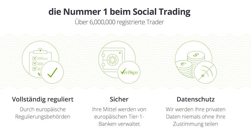 eToro zählt zu den Vorreitern beim Social Trading und ermöglicht auch den Kryptohandel