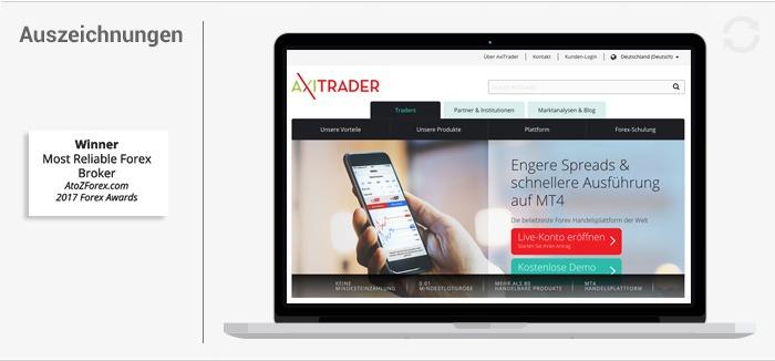 AxiTrader Erfahrungen von Forexhandel.org