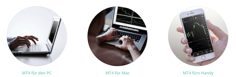 Den MT4 bei AxiTrader entdecken