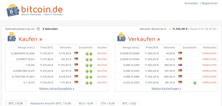 Bitcoin.de Börse