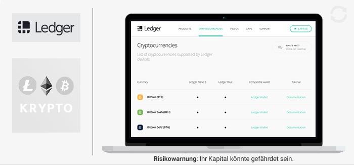 Ledger Wallet Erfahrungen von Forexhandel.org