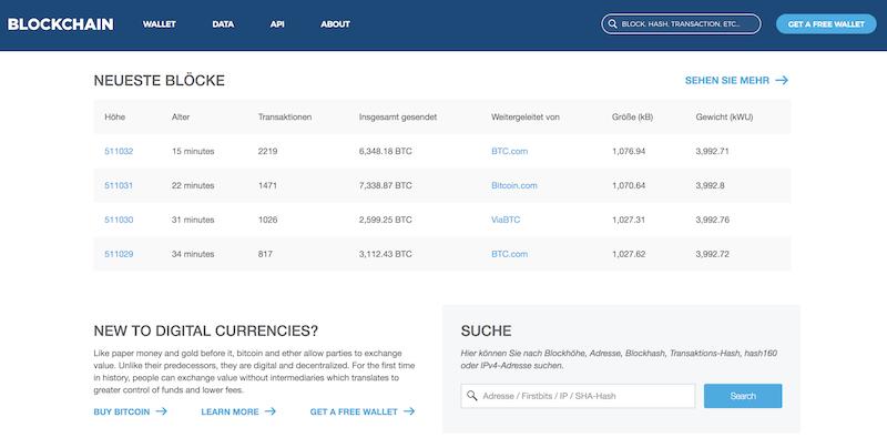 Blockchain.info Webseite