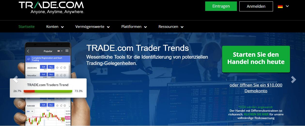 Trade.com Tools