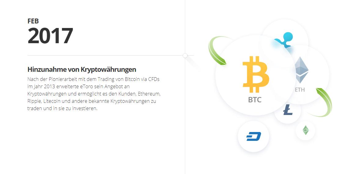eToro Kryptowährungen