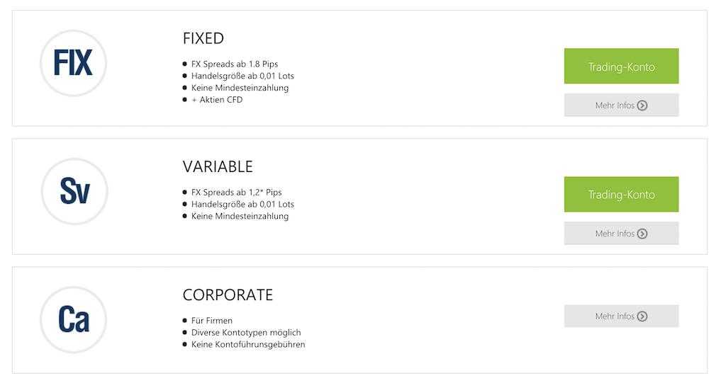 GKFX Kontomodelle
