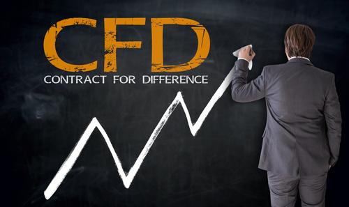 Bitcoin Trader CFD