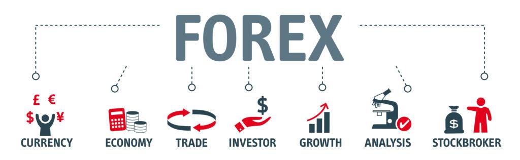 Forex Handel