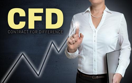 CFD mit flexiblen Hebeln handeln