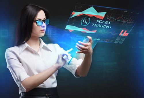 Forex Orderarten auf einem Demokonto ausprobieren