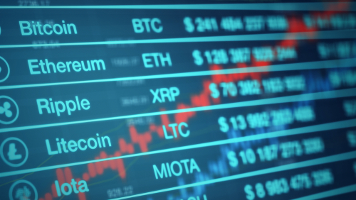Kryptowährung Handelsplattform